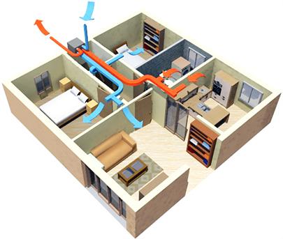 Schema_di_funzionamento_Ventilazione_meccanica_Controllata